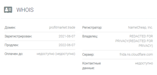 домен Profit Market