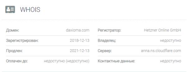 даксиома официальный сайт