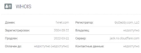 fxnet ltd официальный сайт
