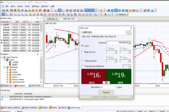 ifc markets mt4